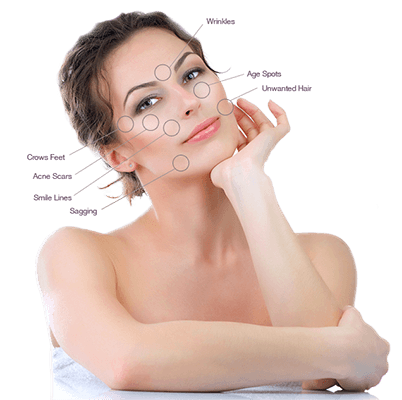 Laser Skin Care Treatments Clinic in Dubai