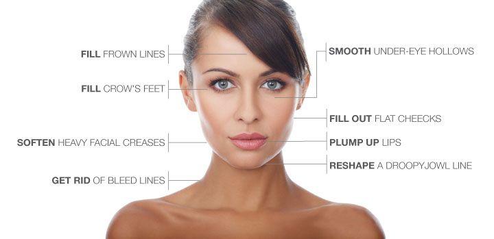 Botox injections in Dubai