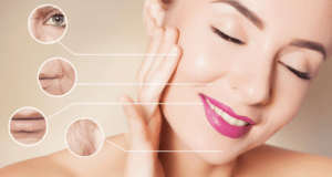 Anti Aging treatment in Islamabad, Rawalpindi & Pakistan